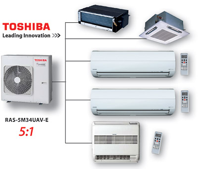TOSHIBA 5-1multi
